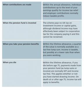 2018-02-26 13_59_53-SandringhamFinancialPartners-MrsNaziaMahmood-KeyGuidesJan18-Pensionstaxplanning.