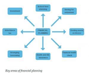 2019-03-05 11_05_39-KeyGuideJanuary19-Financialplanningjourney.pdf - Adobe Acrobat Pro DC