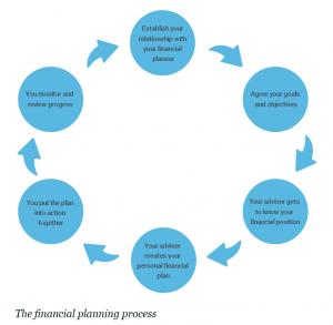 2019-03-05 11_10_47-KeyGuideJanuary19-Financialplanningjourney.pdf - Adobe Acrobat Pro DC