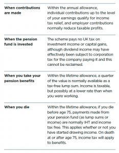 2019-03-05 14_19_39-KeyGuideJanuary19-Pensionstaxplanning.pdf - Adobe Acrobat Pro DC