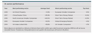 2019-05-23 15_14_04-Investment Planning & Asset Allocation.pdf - Adobe Acrobat Pro DC