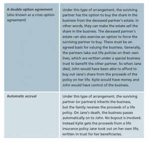 2018-03-15 15_55_07-KeyGuidesJan18-Businesssuccessionplanning.pdf - Adobe Acrobat Pro DC
